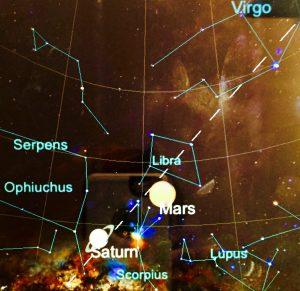 Mars, Saturn R, 7,5,16